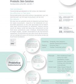 A4 Flyer behandelplan Probiotic Skin Solution